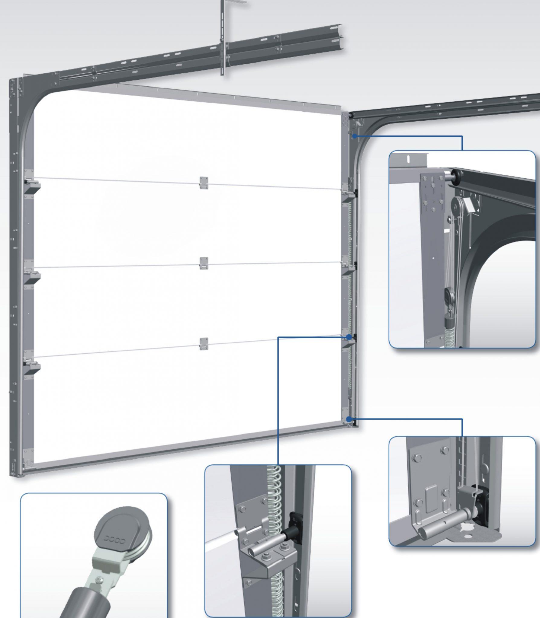 Diff Rents Types D 39 Ouverture Porte Sectionnelle Portech